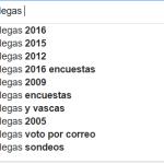 Elecciones Gallegas 2016 vistas a través de Google Trends