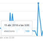 Los bots que manipulan las SERPs electorales de Google